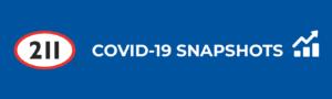 211 COVID-19 SNAPSHOTS